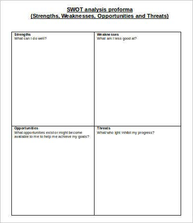 SWOT Analysis Form Template