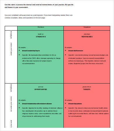 Healthcare SWOT Analysis Template Word