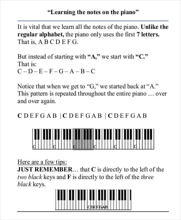 keyboard piano notes chart