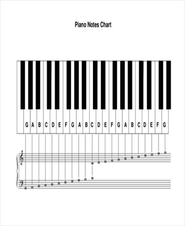printable piano notes chart