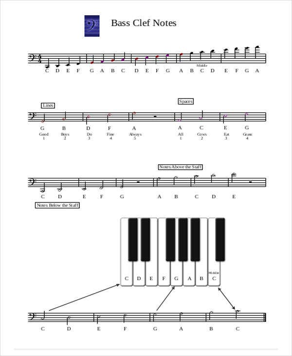 piano bass notes chart