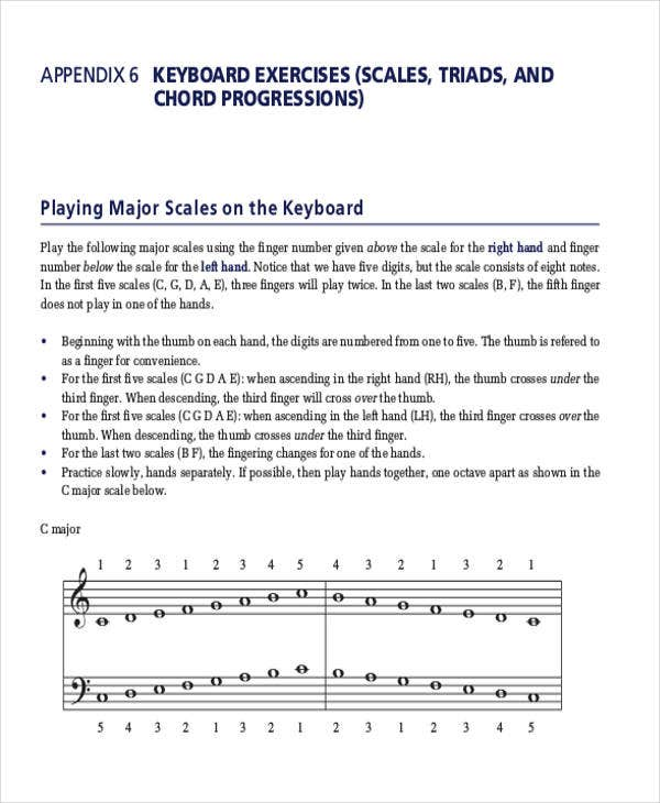 piano notes scale chart