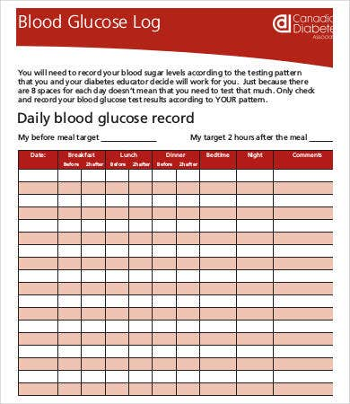 Blood Glucose Level Recording Chart