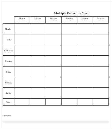 Free Multiple Behavior Chart