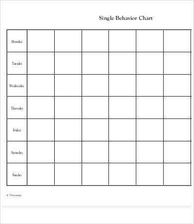 free single behavior chart