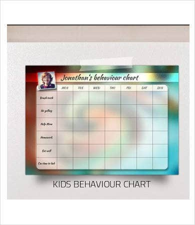 free blank behavior chart