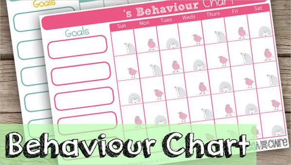 freebehaviorcharts