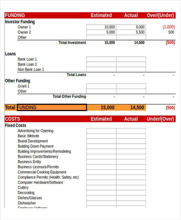 excel start up business budget template