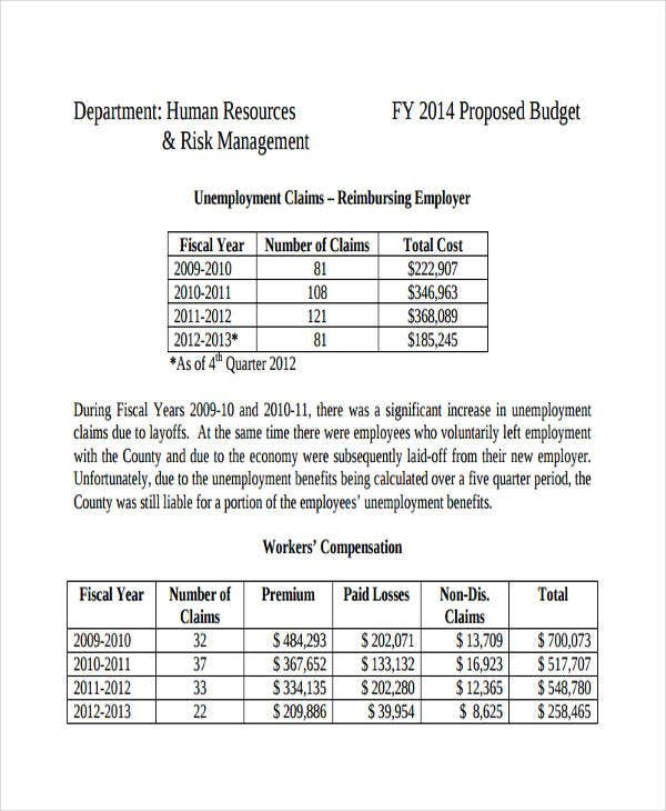 company department budget sample