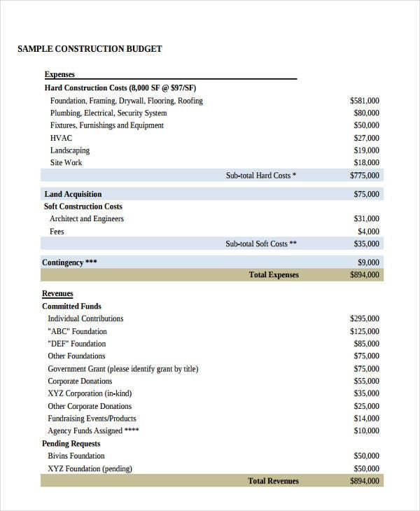 construction company budget template1