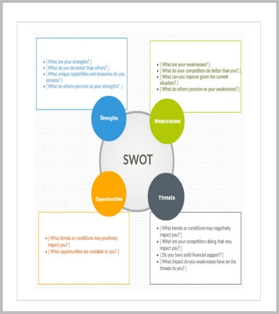 excel swot analysis templates