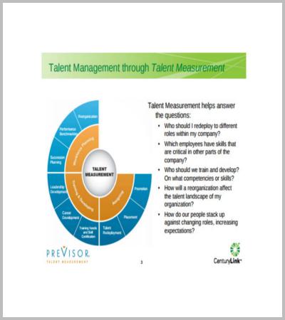 performance gap analysis template