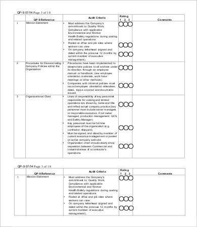 contractor audit checklist template