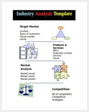 editable industry analysis template word doc min