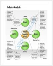industry analysis powerpoint presentation slide template min