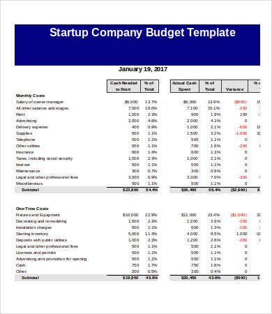 6 Sample Company Budget Templates Word Pdf Excel Free