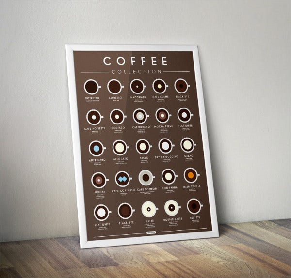 Coffee Infographic Poster