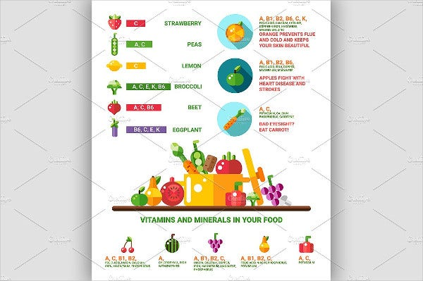 Healthy Food Infographic Poster
