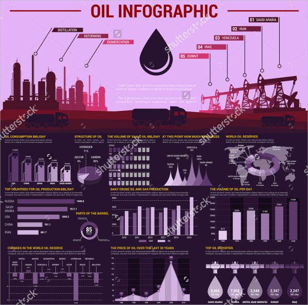 oil industry infographic poster