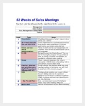 Daily Sales Meeting Agenda
