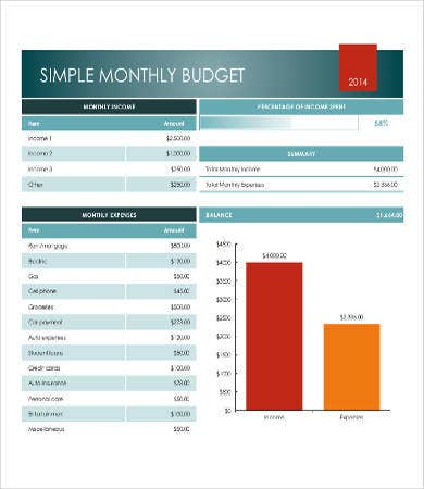Simple Budget Template - 9+ Free Word, PDF Documents Download ...
