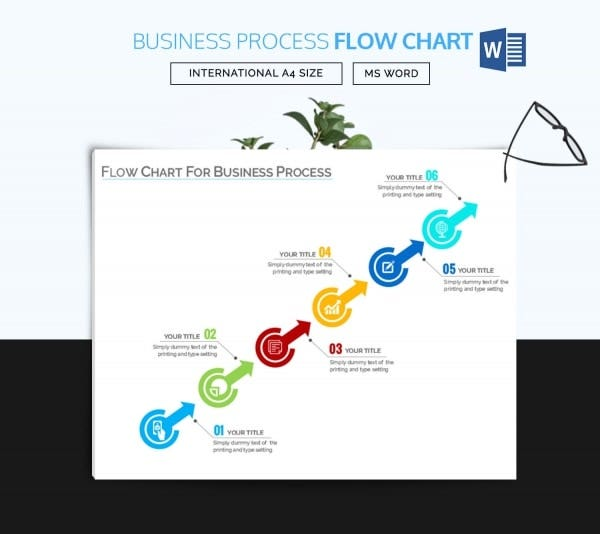 Business Distribution Flowchart Template Download  Process Flow Chart Examples Free