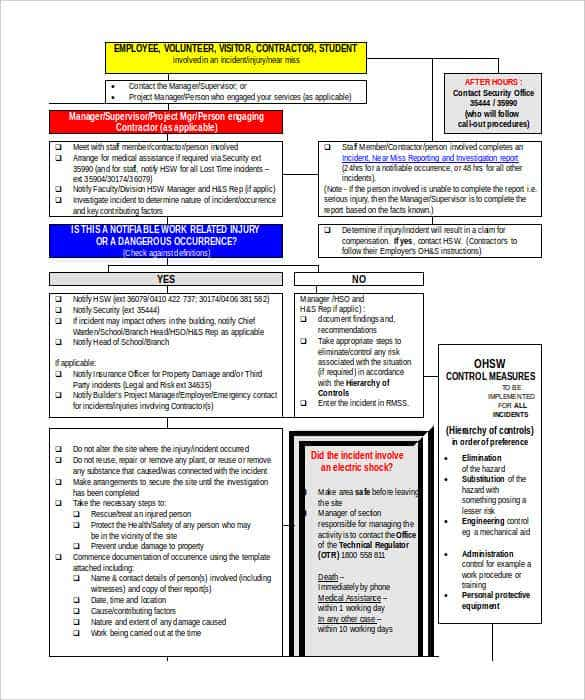 incident investigation flow chart template word format min