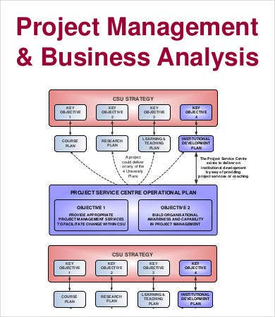 Project analysis template 9 free word pdf documents download 10 printable project analysis templates wajeb Gallery