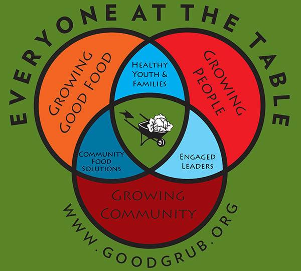 graphic design triple venn diagram