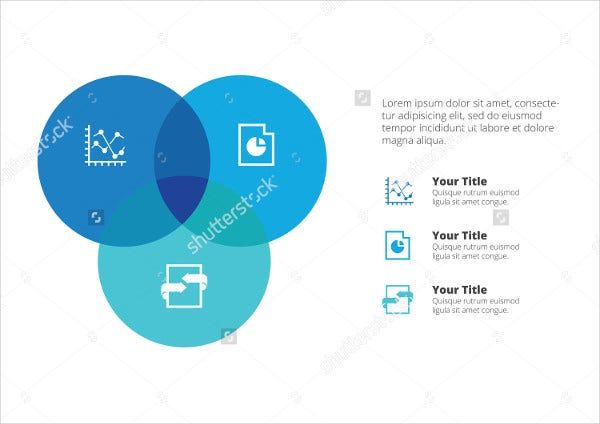 Editable Venn Diagram Template
