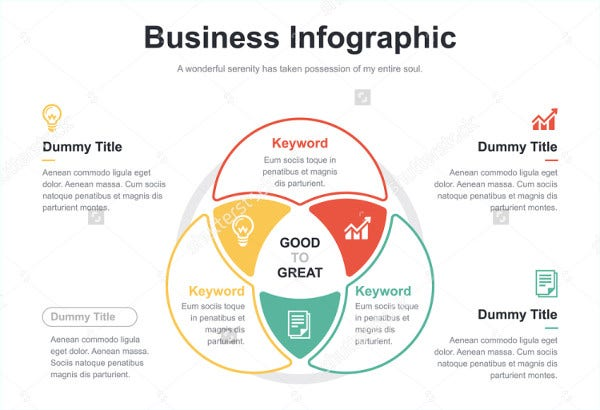 business triple venn diagram