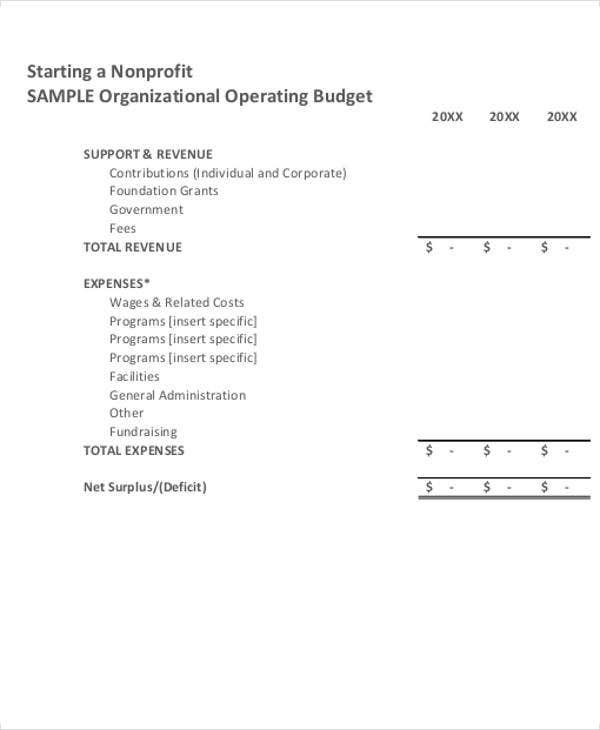 operating budget template better impression sample 10 best of