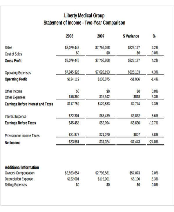 competitor financial analysis template