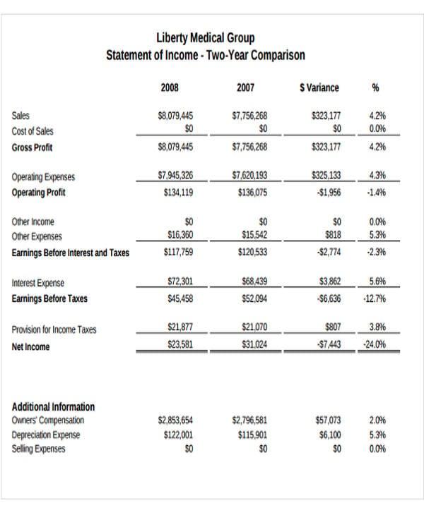 Competitor Analysis Template Datariouruguay