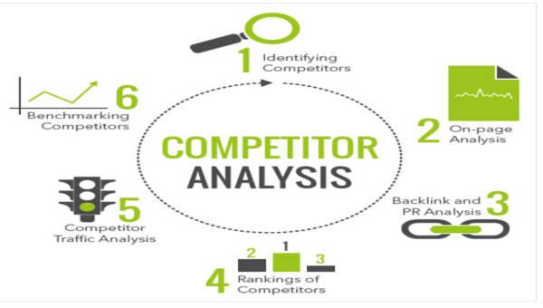 competitoranalysistemplates