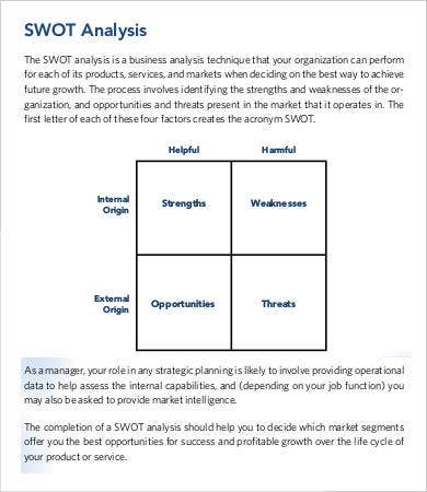 Organizational Swot Analysis Template