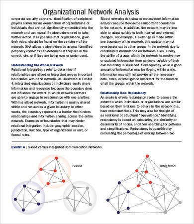 Organizational Network Analysis Template