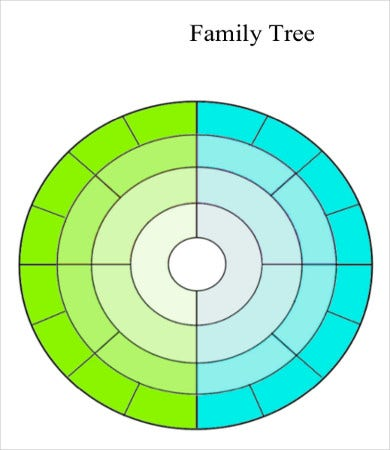 free circular family tree template
