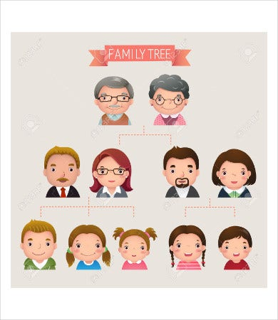 Free family tree template 9 free word pdf jpg format for Family tree templates with siblings
