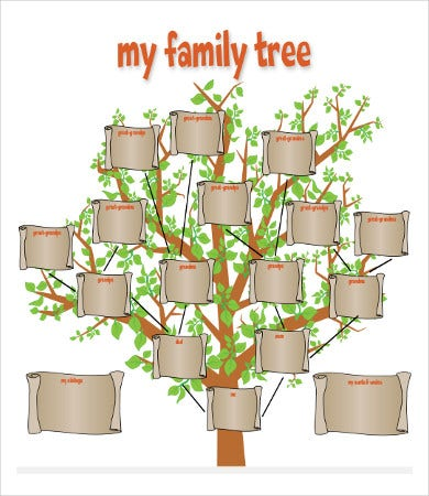medical family tree template - free family tree template 9 free word pdf jpg format