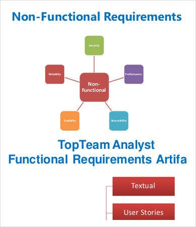 non functional requirements template - requirements analysis template 9 free sample example