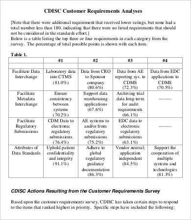 Requirements Analysis Template   Free Sample Example Format