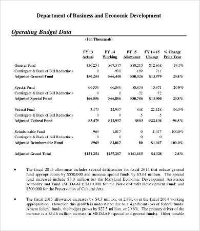 Business Department Budget Template