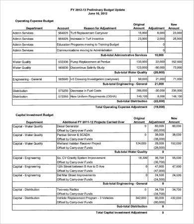 Department Expense Budget Template