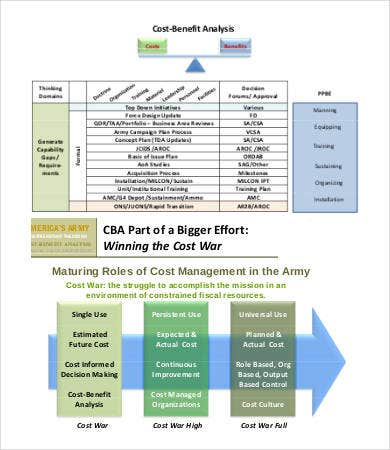 Army Implementation Cost Benefit Analysis Template