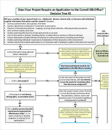 Decision tree template 9 free word pdf documents for Free decision tree template