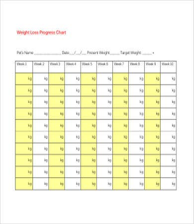 ... Progress Charts Templates By Sle Weight Loss Charts 9 Free Pdf  Documents ...