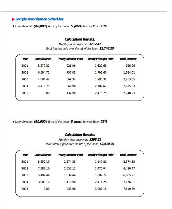 printable car loan amortization schedule