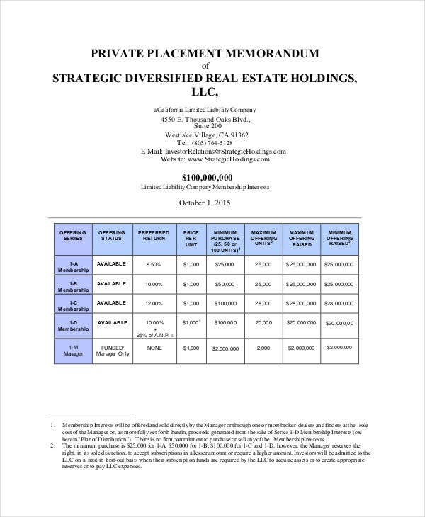 real estate private placement memorandum