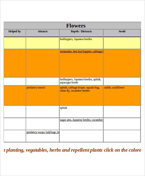companion planting excel chart1
